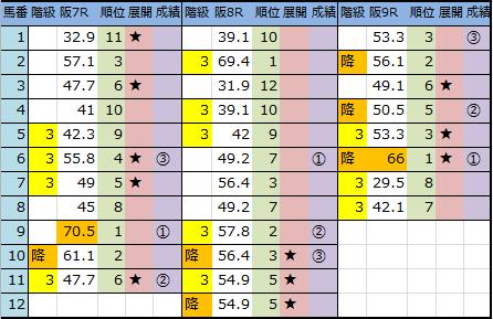 f:id:onix-oniku:20170604143027p:plain