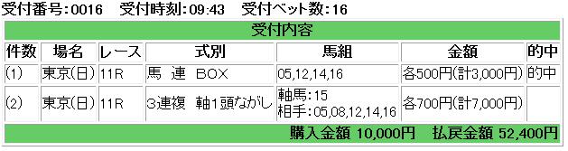 f:id:onix-oniku:20170604170309p:plain