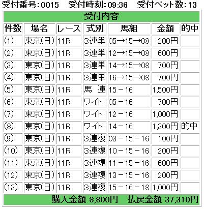 f:id:onix-oniku:20170604170359p:plain