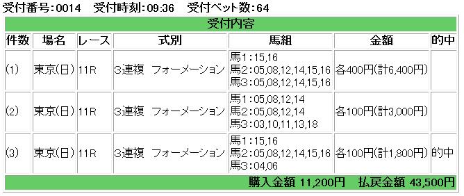 f:id:onix-oniku:20170604170513p:plain