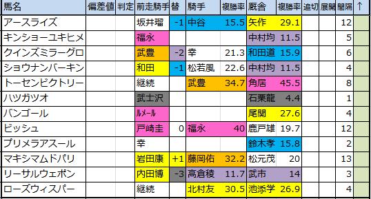 f:id:onix-oniku:20170605165305p:plain