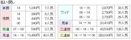 f:id:onix-oniku:20170606154354p:plain