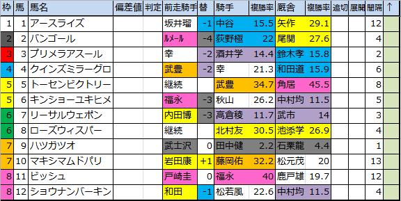 f:id:onix-oniku:20170609103137p:plain