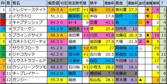 f:id:onix-oniku:20170609173245p:plain
