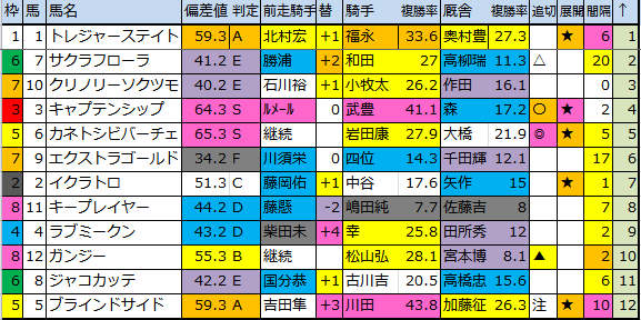 f:id:onix-oniku:20170609173745p:plain