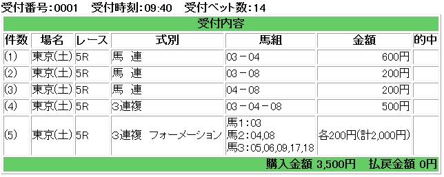 f:id:onix-oniku:20170610094439p:plain