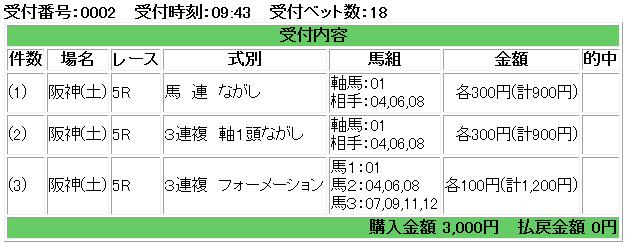 f:id:onix-oniku:20170610094511p:plain
