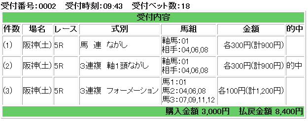 f:id:onix-oniku:20170610125906p:plain