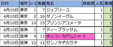 f:id:onix-oniku:20170610162121p:plain