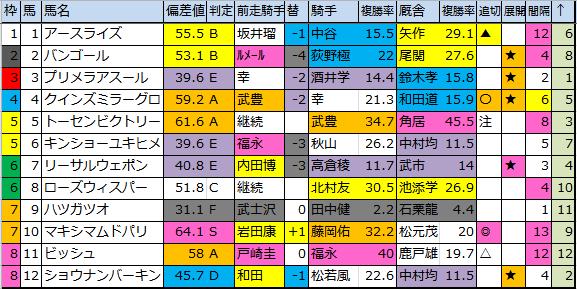 f:id:onix-oniku:20170610181404p:plain