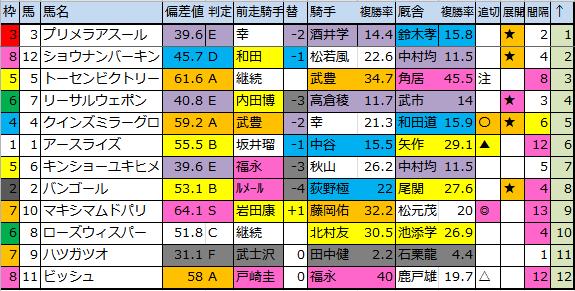 f:id:onix-oniku:20170610182121p:plain