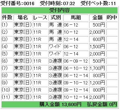 f:id:onix-oniku:20170611073358p:plain