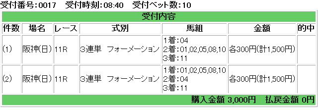f:id:onix-oniku:20170611084131p:plain