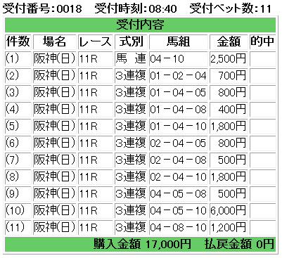 f:id:onix-oniku:20170611084221p:plain
