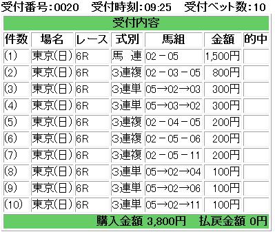 f:id:onix-oniku:20170611092612p:plain