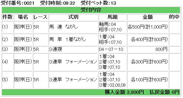 f:id:onix-oniku:20170611093303p:plain