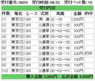 f:id:onix-oniku:20170611134848p:plain