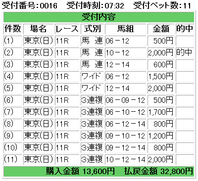 f:id:onix-oniku:20170611170341p:plain