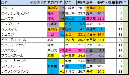 f:id:onix-oniku:20170612173347p:plain