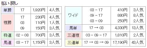 f:id:onix-oniku:20170614170248p:plain