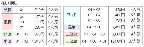 f:id:onix-oniku:20170614170330p:plain
