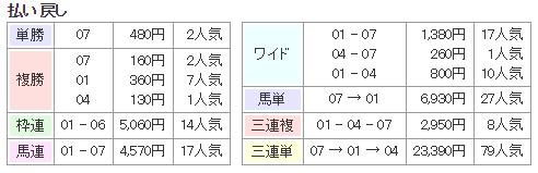 f:id:onix-oniku:20170614170534p:plain