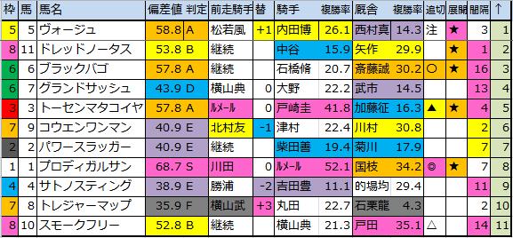 f:id:onix-oniku:20170616175636p:plain