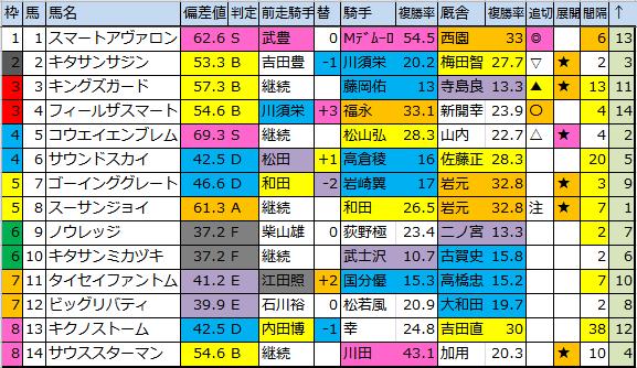 f:id:onix-oniku:20170616175728p:plain