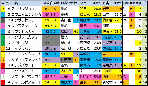 f:id:onix-oniku:20170616175937p:plain