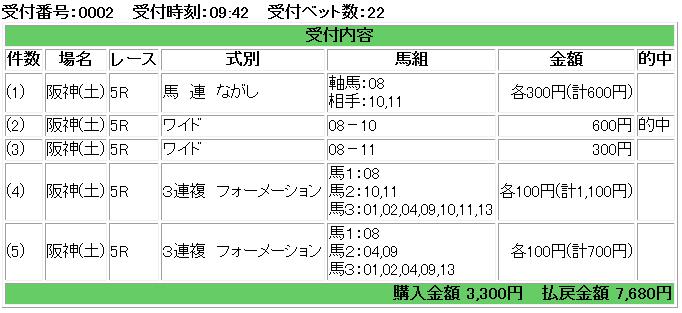 f:id:onix-oniku:20170617125401p:plain