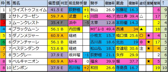 f:id:onix-oniku:20170617174827p:plain