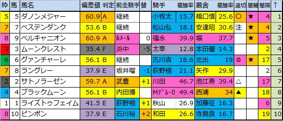 f:id:onix-oniku:20170617175014p:plain