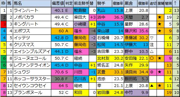 f:id:onix-oniku:20170617184612p:plain