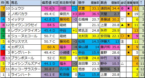 f:id:onix-oniku:20170617185446p:plain