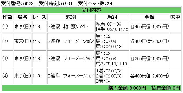 f:id:onix-oniku:20170618073345p:plain