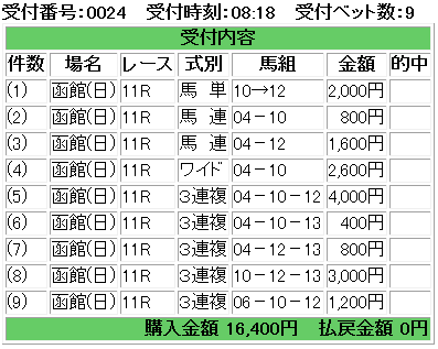 f:id:onix-oniku:20170618081914p:plain