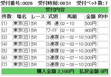 f:id:onix-oniku:20170618085251p:plain