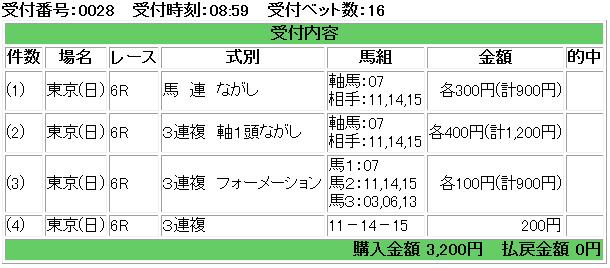 f:id:onix-oniku:20170618090011p:plain