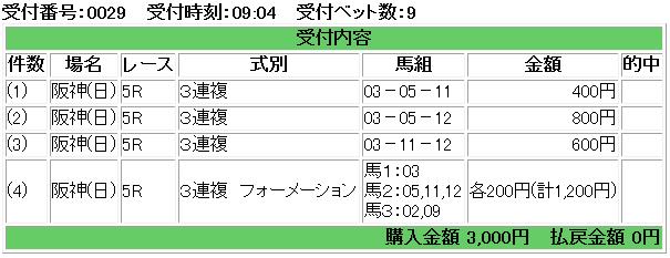 f:id:onix-oniku:20170618090535p:plain