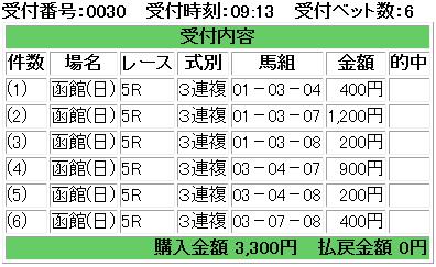 f:id:onix-oniku:20170618091419p:plain