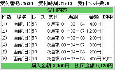 f:id:onix-oniku:20170618133825p:plain