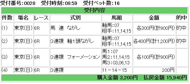f:id:onix-oniku:20170618133925p:plain