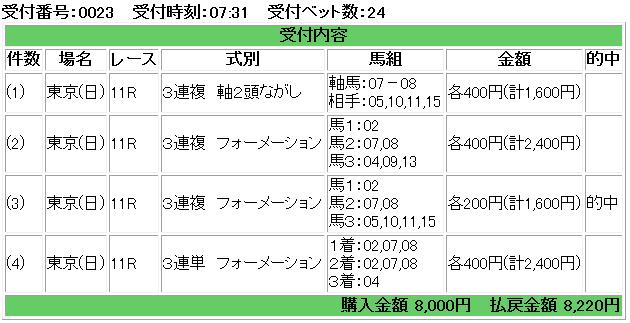 f:id:onix-oniku:20170618165520p:plain