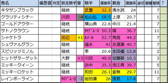 f:id:onix-oniku:20170619175043p:plain
