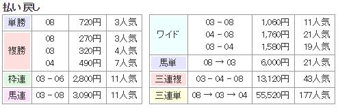 f:id:onix-oniku:20170620184226p:plain