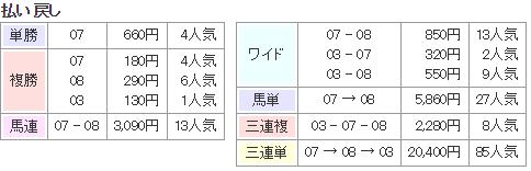 f:id:onix-oniku:20170621172158p:plain