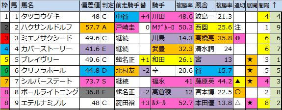 f:id:onix-oniku:20170623182146p:plain