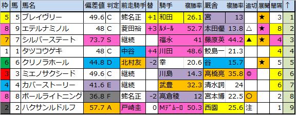f:id:onix-oniku:20170623182353p:plain