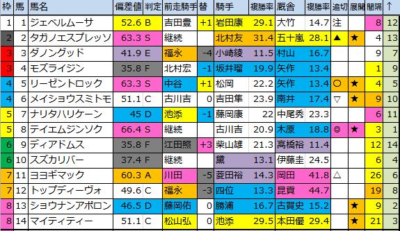 f:id:onix-oniku:20170623182526p:plain