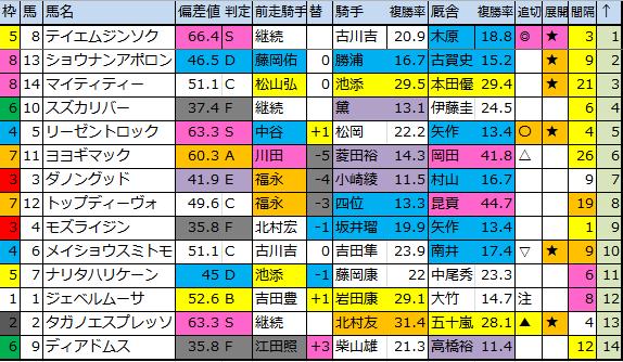 f:id:onix-oniku:20170623182719p:plain